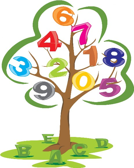 Learing Letters And Numbers